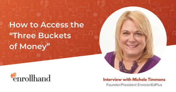 "How to Access the ""Three Buckets of Money,"" with Michele Timmons"